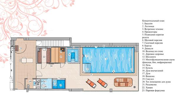 Проект веллнесс центра spa зоны project